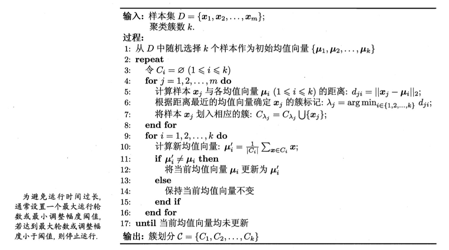 K-Means算法的伪代码 来源:周志华《机器学习》